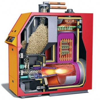 Small scale pellet combustion