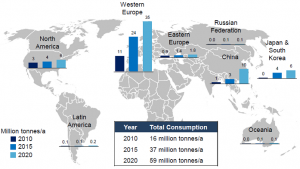 Global wood pellet market expected to grow by 14.1% annually until 2023