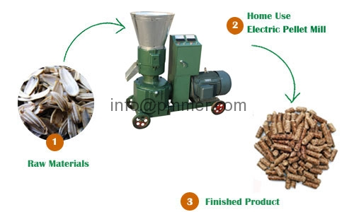 small electric wood pellet machine
