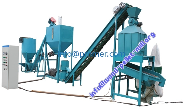 How To Buy Small Biomass Pellet Machine or Mobile Wood Pellet Plant?